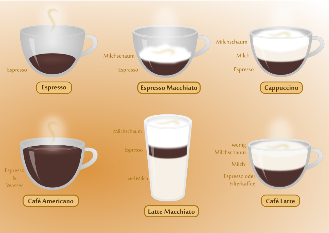 Kaffee zubereiten mit einem Milchaufschäumer